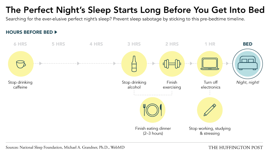 Image from A Bedtime Routine For Better Sleep